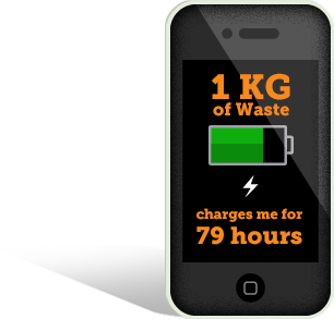 1kg of waste charges an iPhone for 79 hours